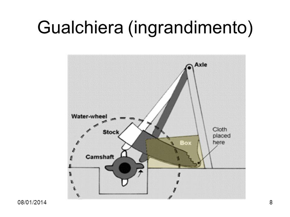 08/01/20148 Gualchiera (ingrandimento)