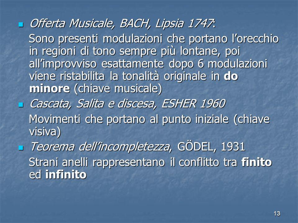 13 Offerta Musicale, BACH, Lipsia 1747: Offerta Musicale, BACH, Lipsia 1747: Sono presenti modulazioni che portano lorecchio in regioni di tono sempre