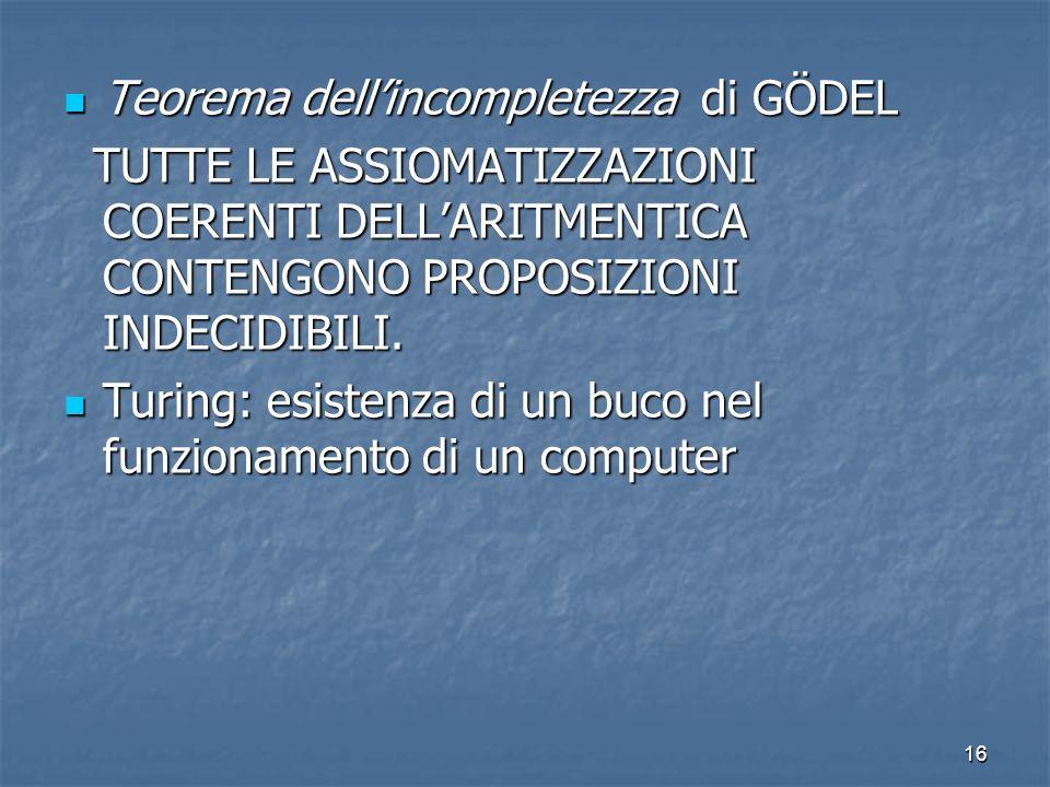 16 Teorema dellincompletezza di GÖDEL Teorema dellincompletezza di GÖDEL TUTTE LE ASSIOMATIZZAZIONI COERENTI DELLARITMENTICA CONTENGONO PROPOSIZIONI INDECIDIBILI.