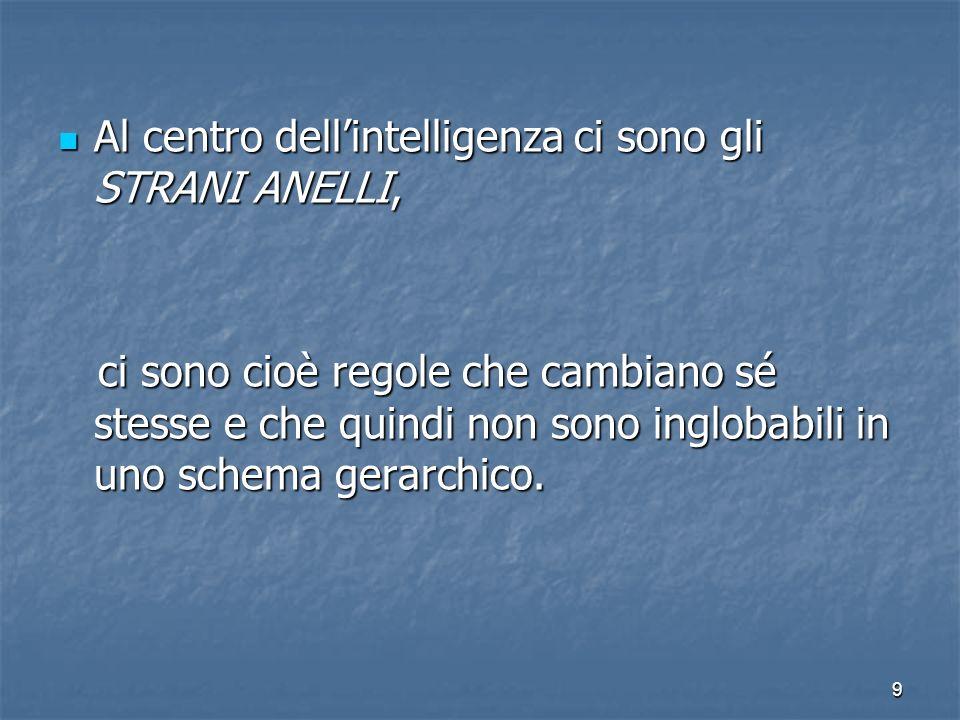 9 Al centro dellintelligenza ci sono gli STRANI ANELLI, Al centro dellintelligenza ci sono gli STRANI ANELLI, ci sono cioè regole che cambiano sé stesse e che quindi non sono inglobabili in uno schema gerarchico.