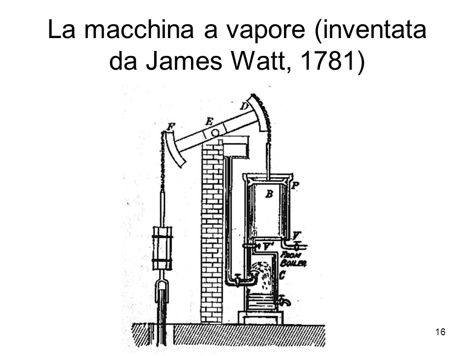 16 La macchina a vapore (inventata da James Watt, 1781)