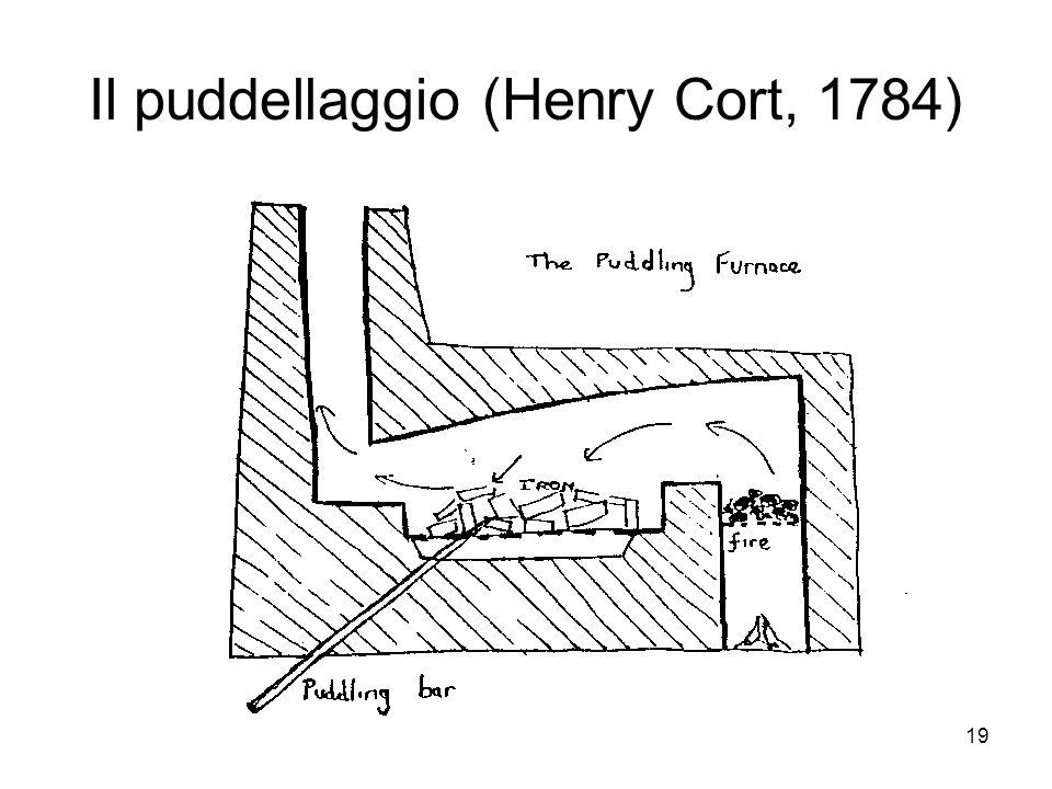 19 Il puddellaggio (Henry Cort, 1784)