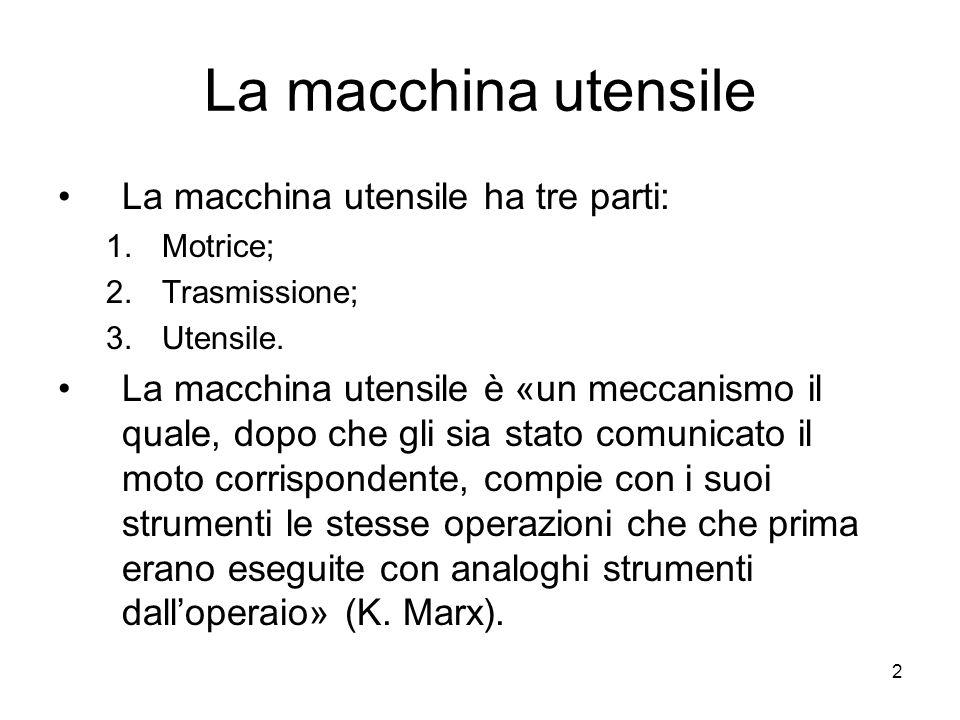 2 La macchina utensile La macchina utensile ha tre parti: 1.Motrice; 2.Trasmissione; 3.Utensile. La macchina utensile è «un meccanismo il quale, dopo