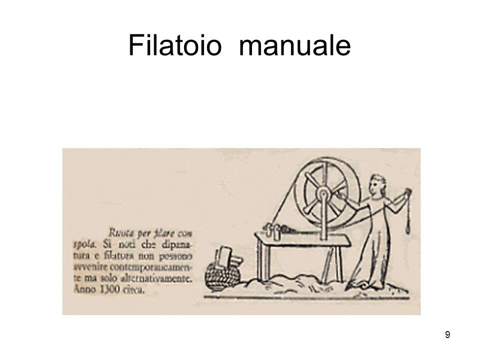 9 Filatoio manuale