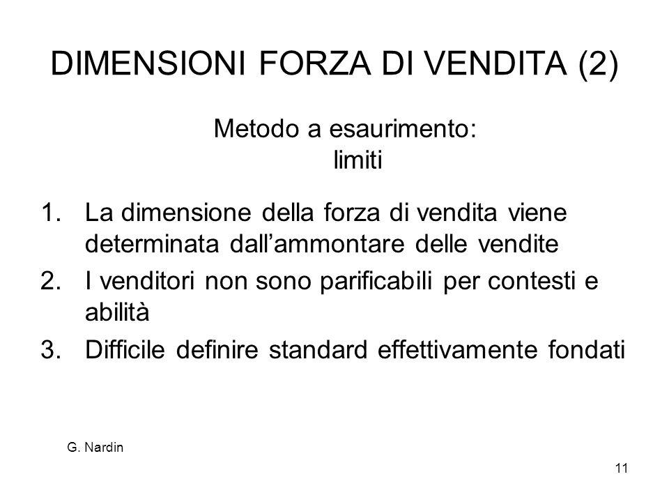 11 DIMENSIONI FORZA DI VENDITA (2) 1.La dimensione della forza di vendita viene determinata dallammontare delle vendite 2.I venditori non sono parific