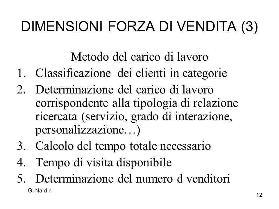 12 DIMENSIONI FORZA DI VENDITA (3) Metodo del carico di lavoro 1.Classificazione dei clienti in categorie 2.Determinazione del carico di lavoro corris