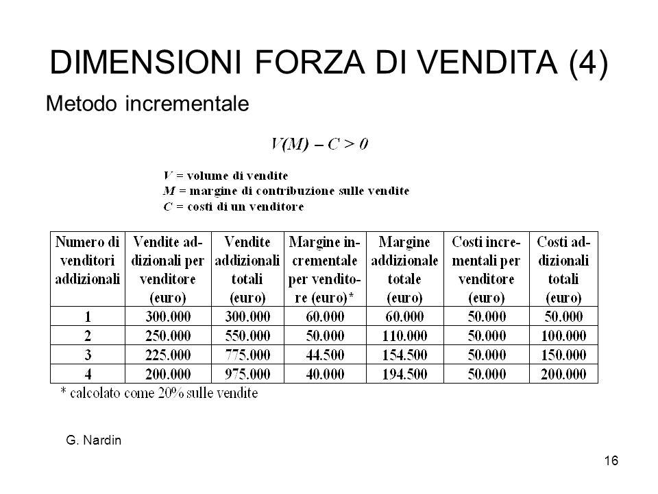 16 DIMENSIONI FORZA DI VENDITA (4) Metodo incrementale G. Nardin