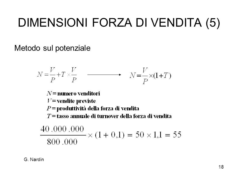 18 DIMENSIONI FORZA DI VENDITA (5) Metodo sul potenziale G. Nardin