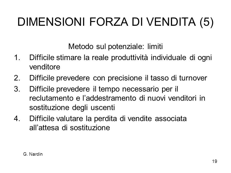 19 DIMENSIONI FORZA DI VENDITA (5) Metodo sul potenziale: limiti 1.Difficile stimare la reale produttività individuale di ogni venditore 2.Difficile p