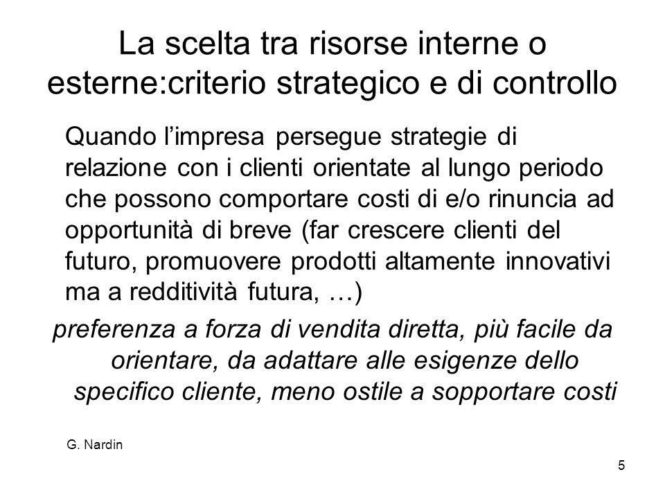 5 La scelta tra risorse interne o esterne:criterio strategico e di controllo Quando limpresa persegue strategie di relazione con i clienti orientate a