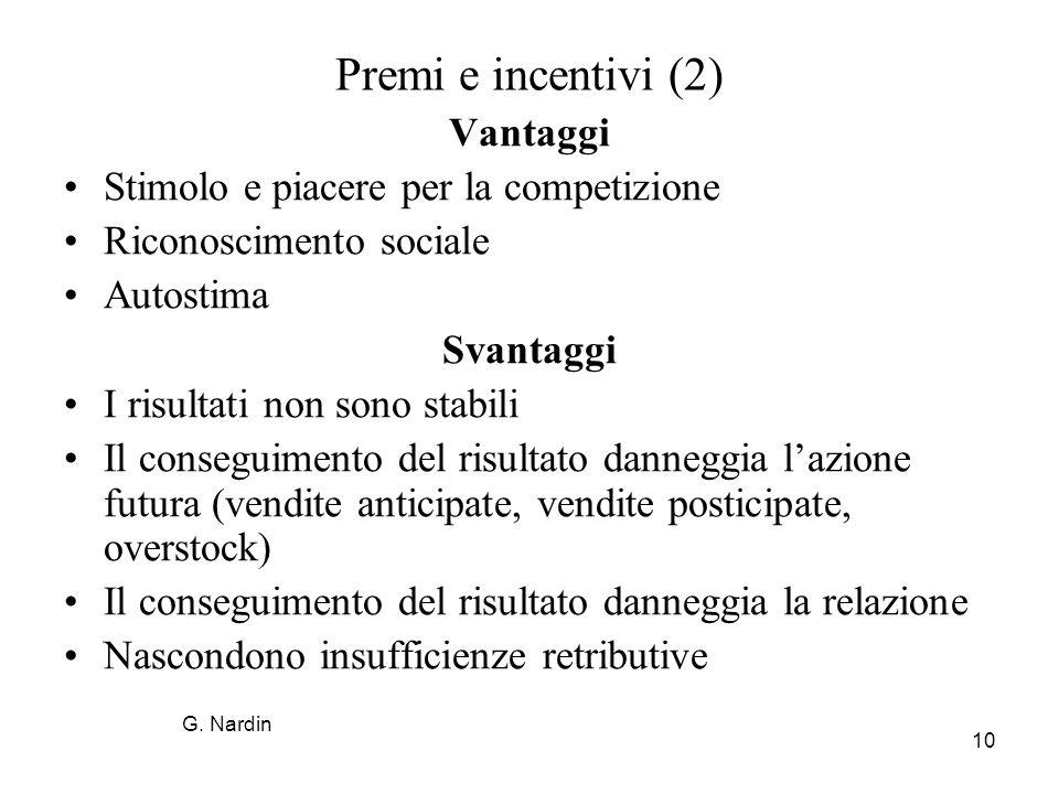 10 Premi e incentivi (2) Vantaggi Stimolo e piacere per la competizione Riconoscimento sociale Autostima Svantaggi I risultati non sono stabili Il con