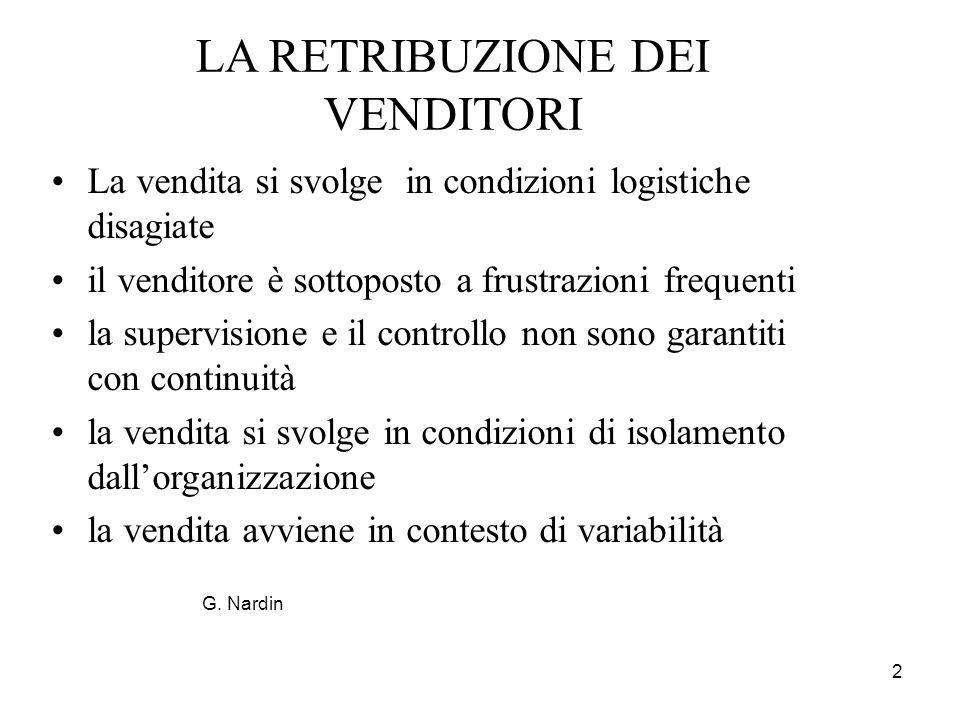 2 LA RETRIBUZIONE DEI VENDITORI La vendita si svolge in condizioni logistiche disagiate il venditore è sottoposto a frustrazioni frequenti la supervis
