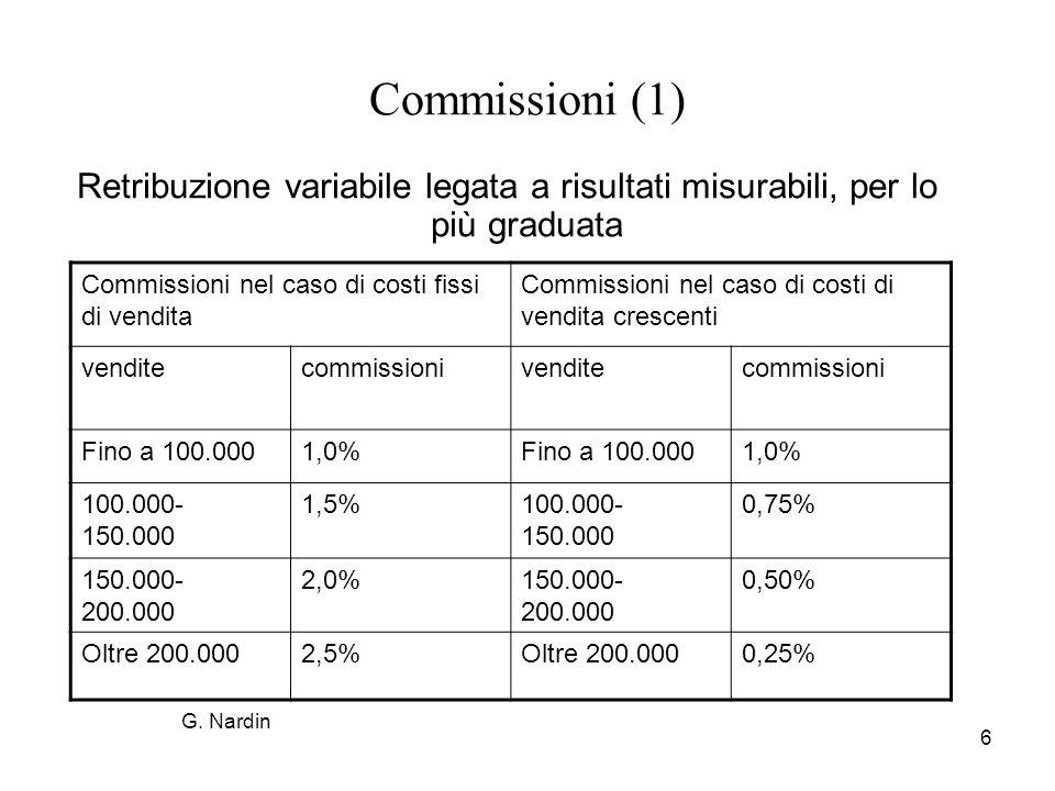 6 Commissioni (1) Retribuzione variabile legata a risultati misurabili, per lo più graduata Commissioni nel caso di costi fissi di vendita Commissioni