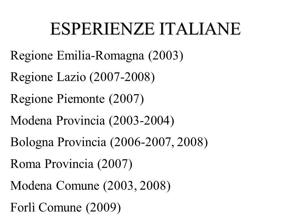 ESPERIENZE ITALIANE Regione Emilia-Romagna (2003) Regione Lazio (2007-2008) Regione Piemonte (2007) Modena Provincia (2003-2004) Bologna Provincia (2006-2007, 2008) Roma Provincia (2007) Modena Comune (2003, 2008) Forlì Comune (2009)