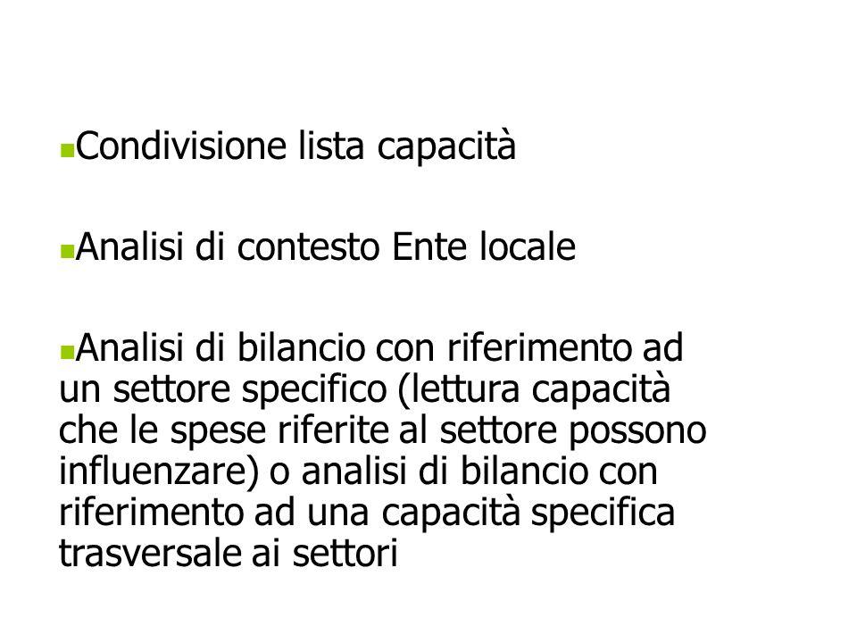 Condivisione lista capacità Analisi di contesto Ente locale Analisi di bilancio con riferimento ad un settore specifico (lettura capacità che le spese