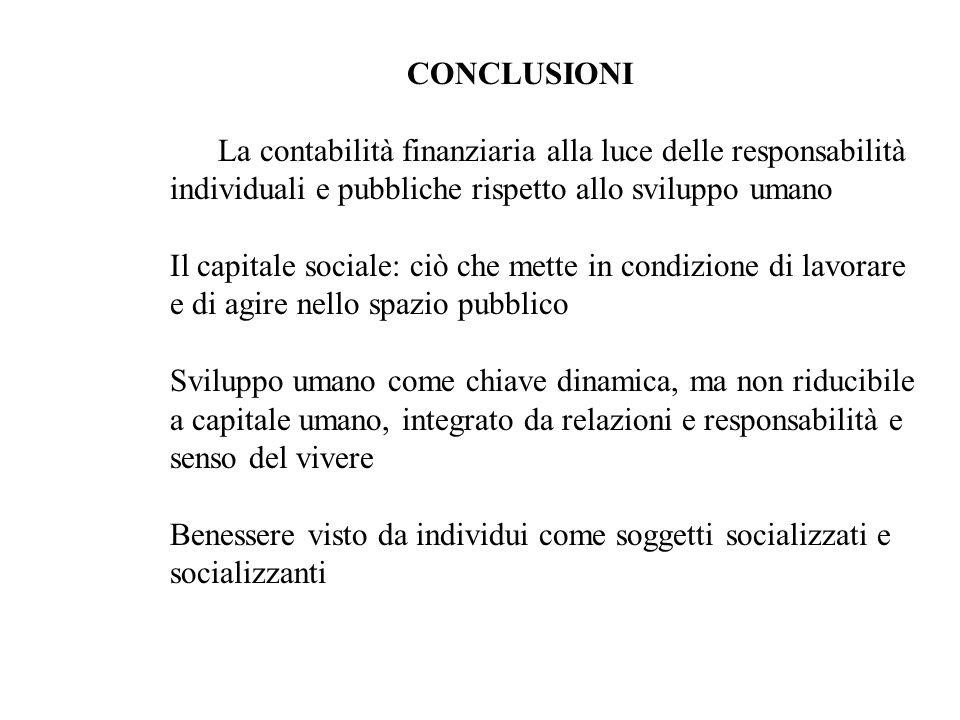 CONCLUSIONI La contabilità finanziaria alla luce delle responsabilità individuali e pubbliche rispetto allo sviluppo umano Il capitale sociale: ciò ch