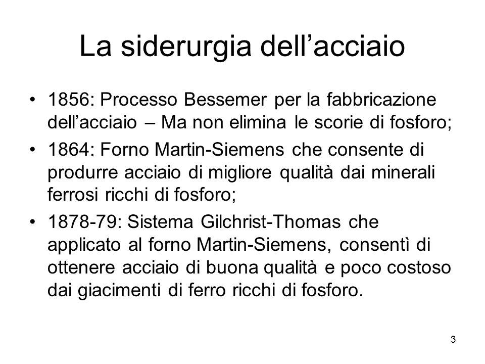 3 La siderurgia dellacciaio 1856: Processo Bessemer per la fabbricazione dellacciaio – Ma non elimina le scorie di fosforo; 1864: Forno Martin-Siemens