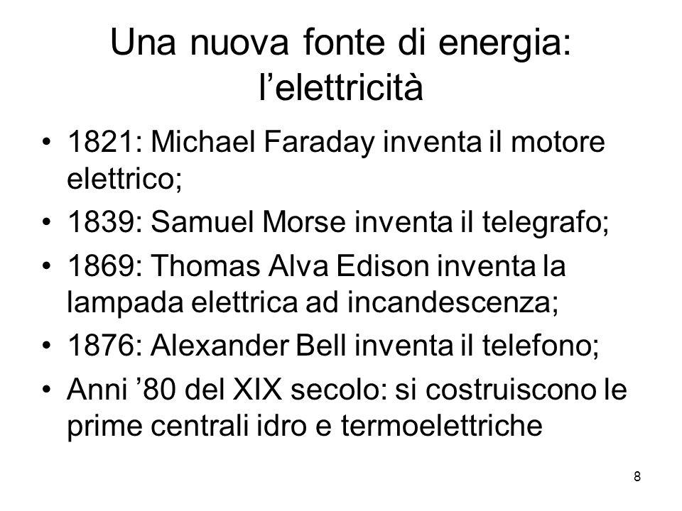 8 Una nuova fonte di energia: lelettricità 1821: Michael Faraday inventa il motore elettrico; 1839: Samuel Morse inventa il telegrafo; 1869: Thomas Al