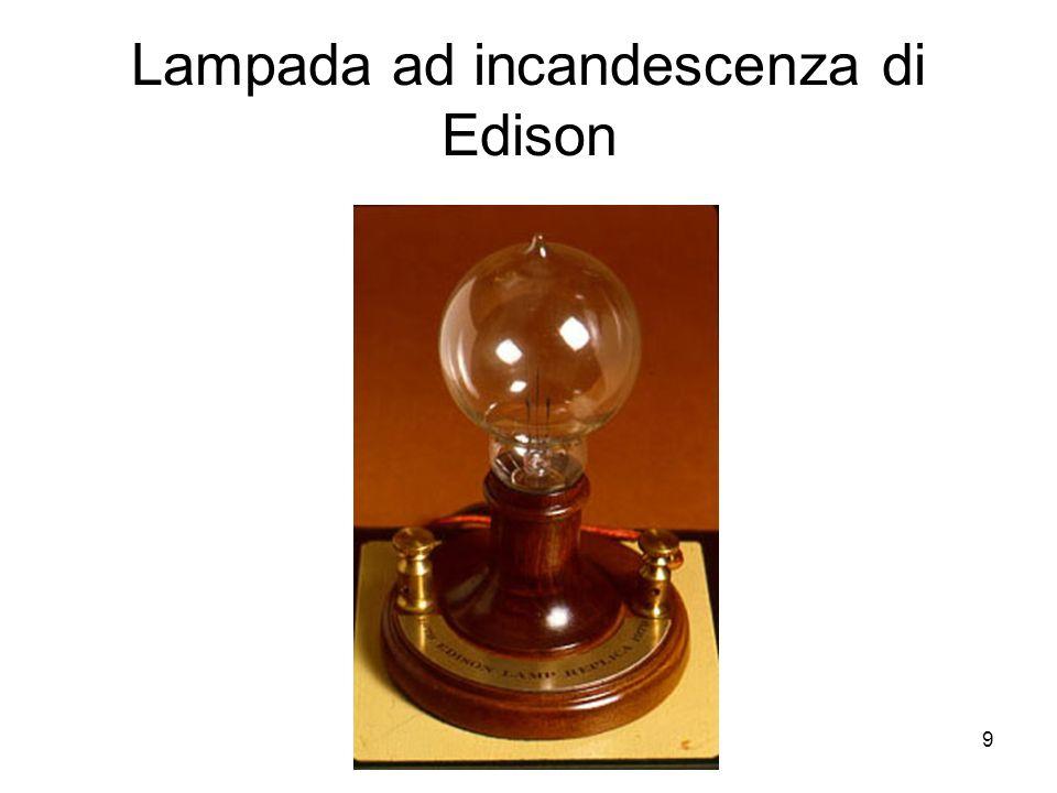 9 Lampada ad incandescenza di Edison