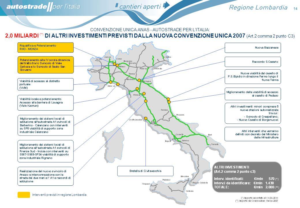 Interventi previsti in regione Lombardia CONVENZIONE UNICA ANAS - AUTOSTRADE PER LITALIA: 2,0 MILIARDI (**) DI ALTRI INVESTIMENTI PREVISTI DALLA NUOVA