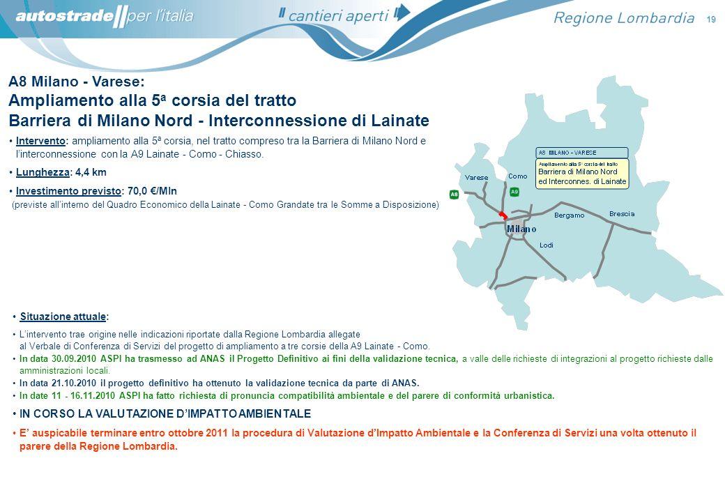 A8 Milano - Varese: Ampliamento alla 5 a corsia del tratto Barriera di Milano Nord - Interconnessione di Lainate Situazione attuale: Lintervento trae
