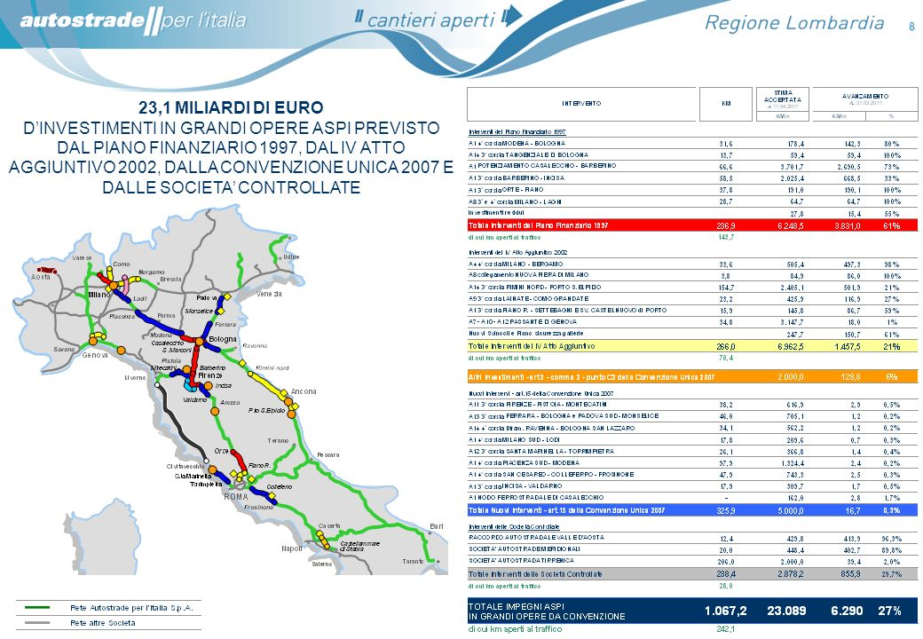 9 CONVENZIONE UNICA ANAS - AUTOSTRADE PER LITALIA: 6,2 MILIARDI (***) DI INVESTIMENTI PREVISTI DAL PIANO FINANZIARIO 1997 SU 236,9 KM Interventi previsti in regione Lombardia