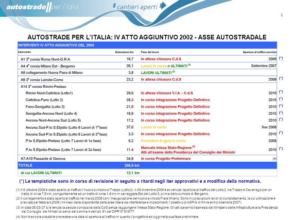 7 AUTOSTRADE PER LITALIA: IV ATTO AGGIUNTIVO 2002 - SVINCOLI (1) Non è ancora possibile prevedere una data di apertura al traffico in quanto si è in attesa del trasferimento della competenza da ANAS ad ASPI.