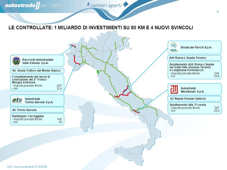 19 A1 Milano-Napoli: ampliamento alla 3 a corsia Firenze Nord – Firenze Sud Tratta A - Firenze Nord–Scandicci (Lotto 0-2-3) Situazione attuale : I lavori sono in corso.