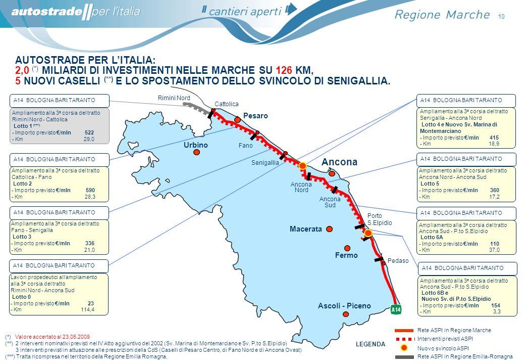 10 LEGENDA Rete ASPI in Regione Marche Interventi previsti ASPI Nuovo svincolo ASPI Ampliamento alla 3 a corsia del tratto Rimini Nord - Cattolica Lotto 1 (***) - Importo previsto /mln 522 - Km 29,0 Ampliamento alla 3 a corsia del tratto Fano - Senigallia Lotto 3 - Importo previsto /mln 336 - Km 21,0 Ampliamento alla 3 a corsia del tratto Ancona Nord - Ancona Sud Lotto 5 - Importo previsto /mln 360 - Km 17,2 Ampliamento alla 3 a corsia del tratto Ancona Sud - P.to S.Elpidio Lotto 6A - Importo previsto /mln 110 - Km 37,0 AUTOSTRADE PER LITALIA: 2,0 (*) MILIARDI DI INVESTIMENTI NELLE MARCHE SU 126 KM, 5 NUOVI CASELLI (**) E LO SPOSTAMENTO DELLO SVINCOLO DI SENIGALLIA.