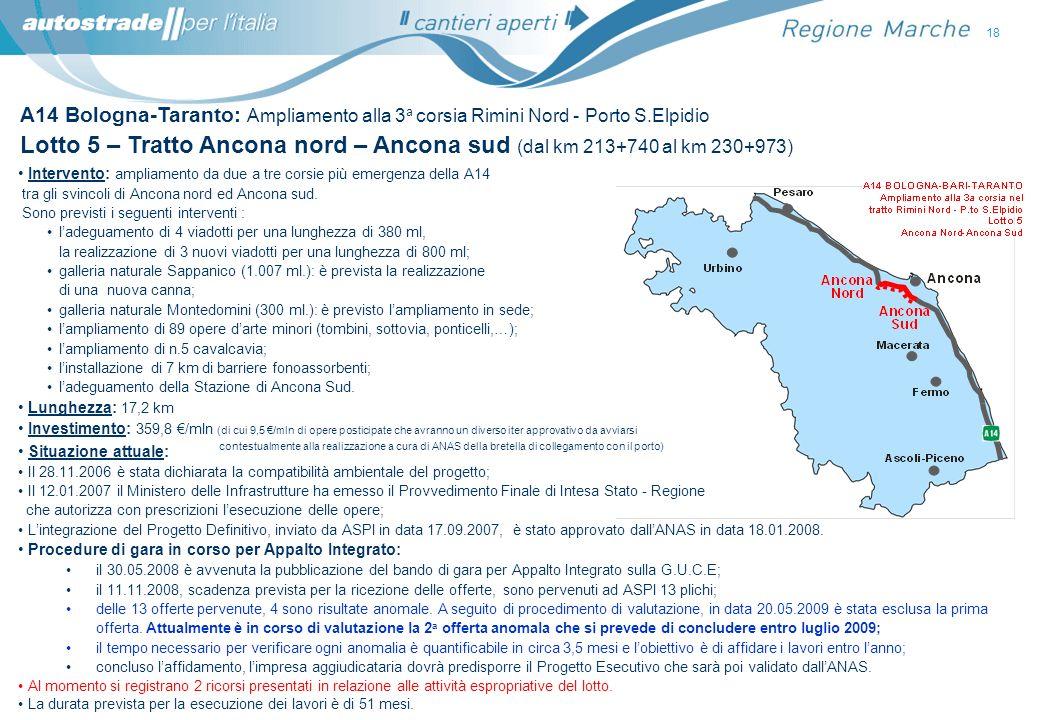 18 A14 Bologna-Taranto: Ampliamento alla 3 a corsia Rimini Nord - Porto S.Elpidio Lotto 5 – Tratto Ancona nord – Ancona sud (dal km 213+740 al km 230+973) Intervento: ampliamento da due a tre corsie più emergenza della A14 tra gli svincoli di Ancona nord ed Ancona sud.