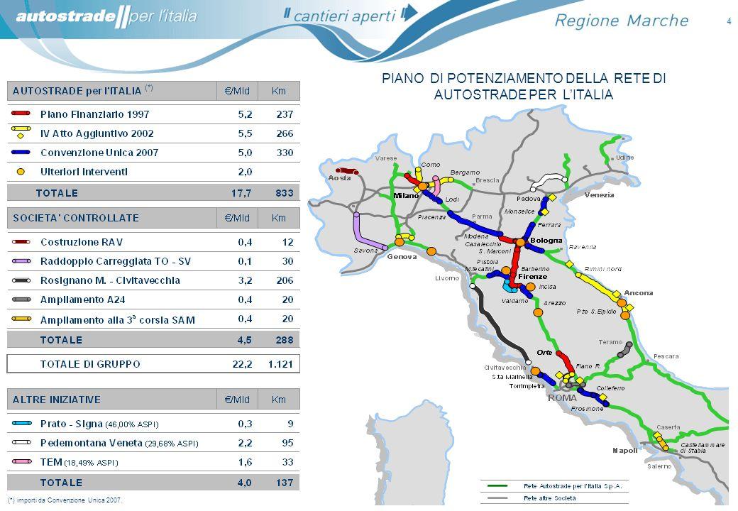 15 A14 Bologna-Taranto: Ampliamento alla 3 a corsia Rimini Nord - Porto S.Elpidio Lotto 2 – Tratto Cattolica – Fano (dal km 145+537 al km 173+800) Intervento: Ampliamento da due a tre corsie più emergenza della A14 tra gli svincoli di Cattolica e Fano.