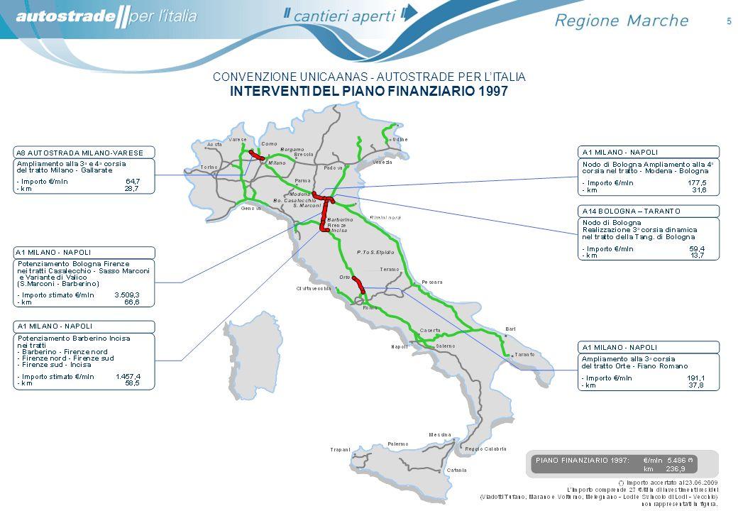 16 A14 Bologna-Taranto: Ampliamento alla 3 a corsia Rimini Nord - Porto S.Elpidio Lotto 3 – Tratto Fano – Senigallia (dal km 173+800 al km 194+800) Intervento: ampliamento da due a tre corsie più emergenza della A14 tra gli svincoli di Fano e Senigallia.