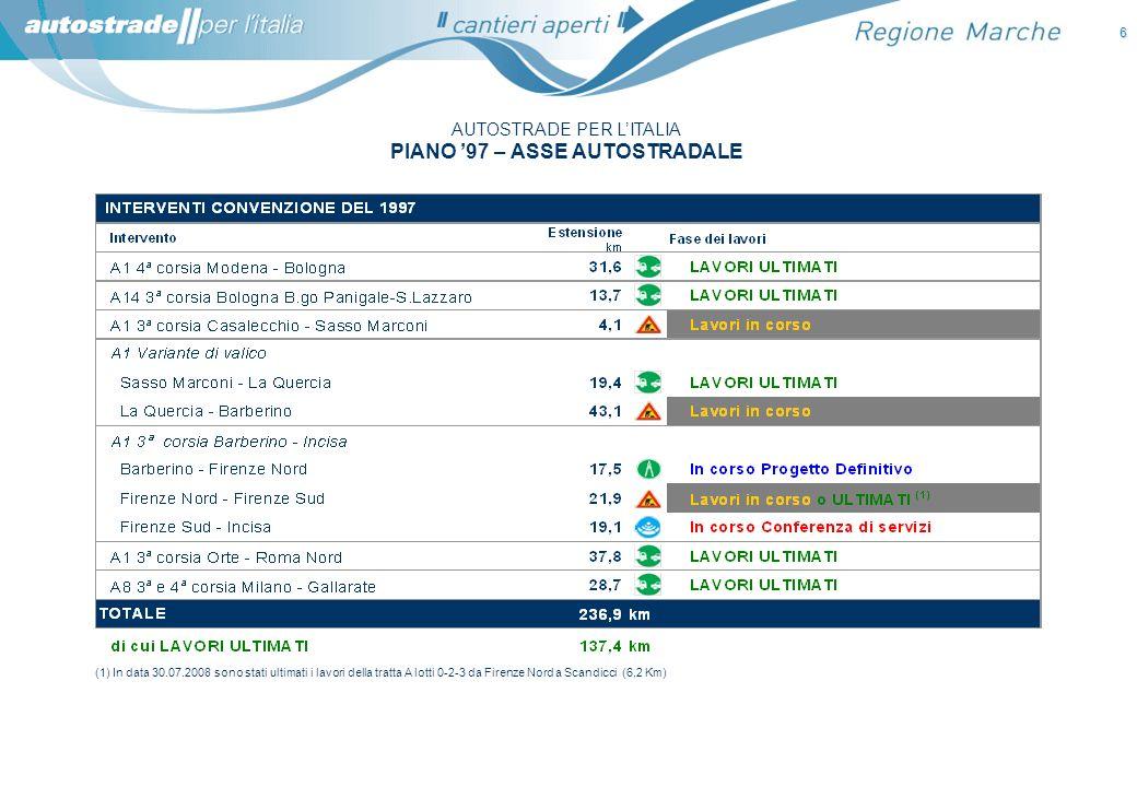 17 A14 Bologna-Taranto: Ampliamento alla 3 a corsia Rimini Nord - Porto S.Elpidio Lotto 4 – Tratto Senigallia – Ancona nord (dal km 194+800 al km 213+740) e Nuovo Svincolo di Marina di Montemarciano (Km 200+500) Intervento: Ampliamento da due a tre corsie più emergenza della A14 tra gli svincoli di Senigallia ed Ancona nord.