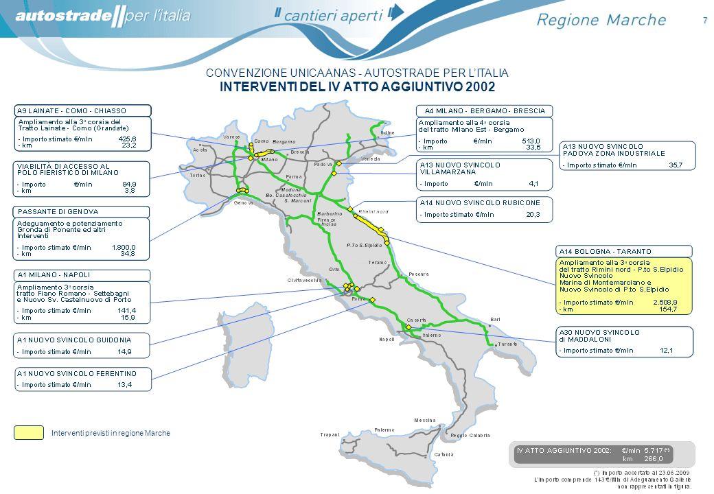 CONVENZIONE UNICA ANAS - AUTOSTRADE PER LITALIA INTERVENTI DEL IV ATTO AGGIUNTIVO 2002 Interventi previsti in regione Marche 7