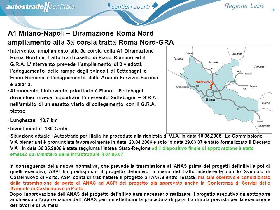 A1 Milano-Napoli – Diramazione Roma Nord ampliamento alla 3a corsia tratta Roma Nord-GRA Situazione attuale : Autostrade per lItalia ha proceduto alla