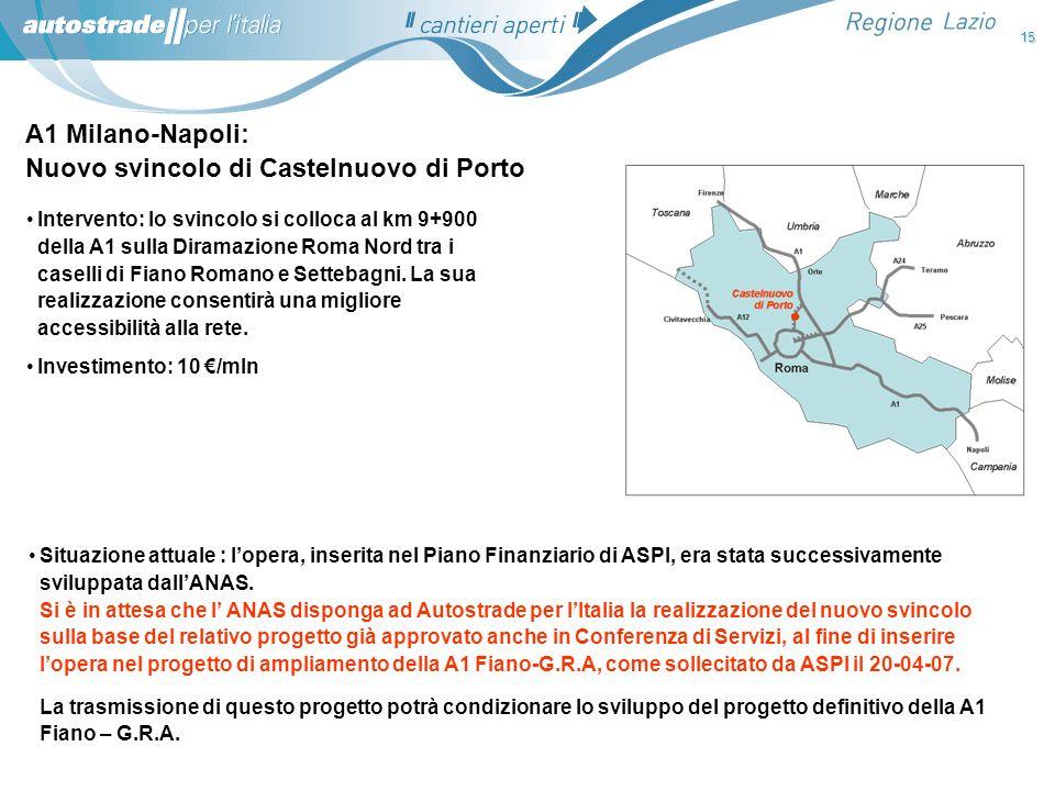 A1 Milano-Napoli: Nuovo svincolo di Castelnuovo di Porto Situazione attuale : lopera, inserita nel Piano Finanziario di ASPI, era stata successivament