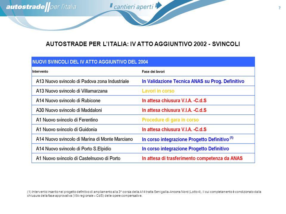 7 AUTOSTRADE PER LITALIA: IV ATTO AGGIUNTIVO 2002 - SVINCOLI (1) Intervento inserito nel progetto definitivo di ampliamento alla 3^ corsia della A14 t