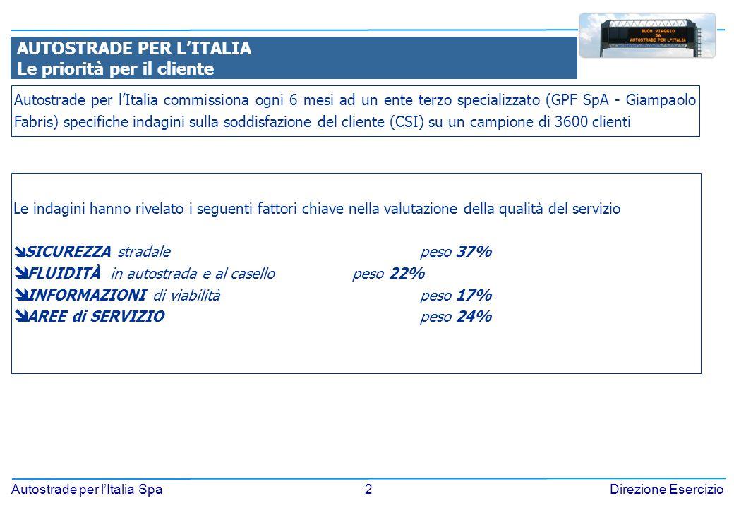 2 Autostrade per lItalia SpaDirezione Esercizio AUTOSTRADE PER LITALIA Le priorità per il cliente Autostrade per lItalia commissiona ogni 6 mesi ad un