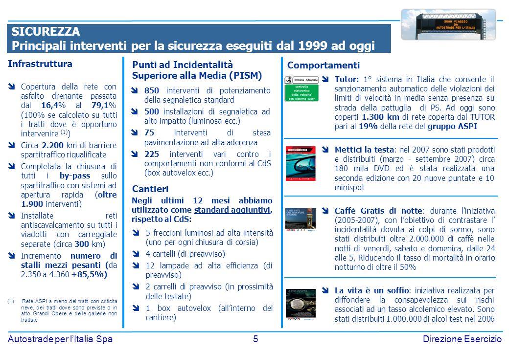 5 Autostrade per lItalia SpaDirezione Esercizio SICUREZZA Principali interventi per la sicurezza eseguiti dal 1999 ad oggi Copertura della rete con as