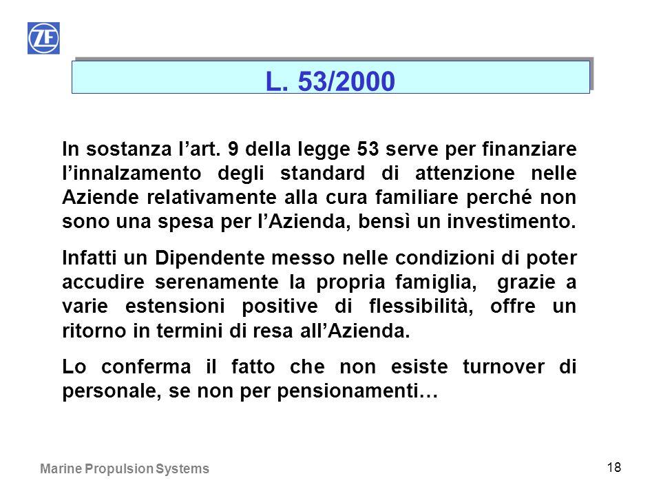 Marine Propulsion Systems 17 RISULTATI Flessibilità dellorario di lavoro per i lavoratori giornalieri diretti, indiretti od impiegati. 4 casi/anno Fle