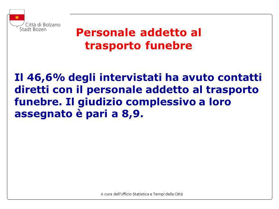 A cura dellUfficio Statistica e Tempi della Città Personale addetto al trasporto funebre Il 46,6% degli intervistati ha avuto contatti diretti con il