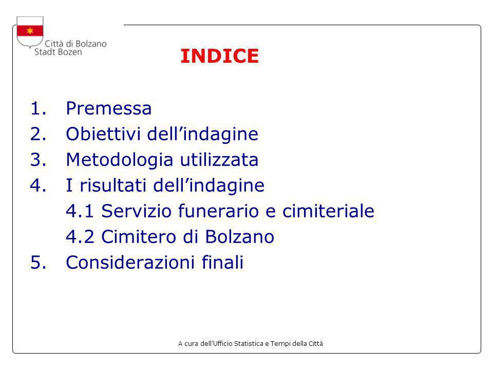 LA SODDISFAZIONE COMPLESSIVA I 186 intervistati che frequentano il Cimitero di Bolzano gli assegnano un voto pari a 8,6, su una scala da 10 (molto soddisfatto) a 1 (per niente soddisfatto)
