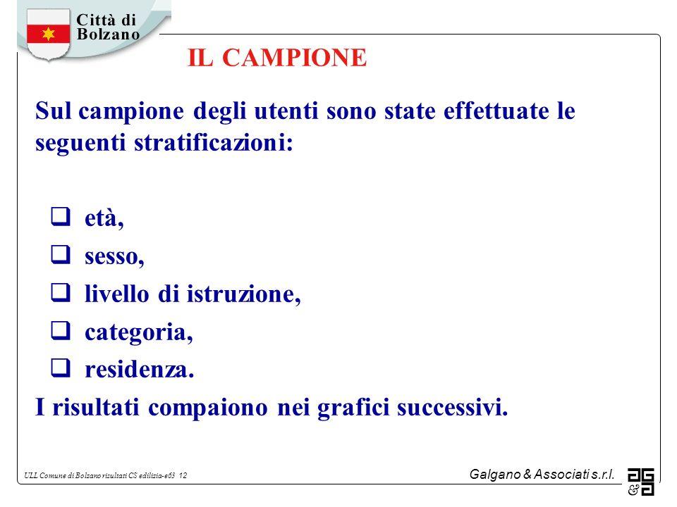 Galgano & Associati s.r.l. ULL Comune di Bolzano risultati CS edilizia-e63 12 IL CAMPIONE Sul campione degli utenti sono state effettuate le seguenti
