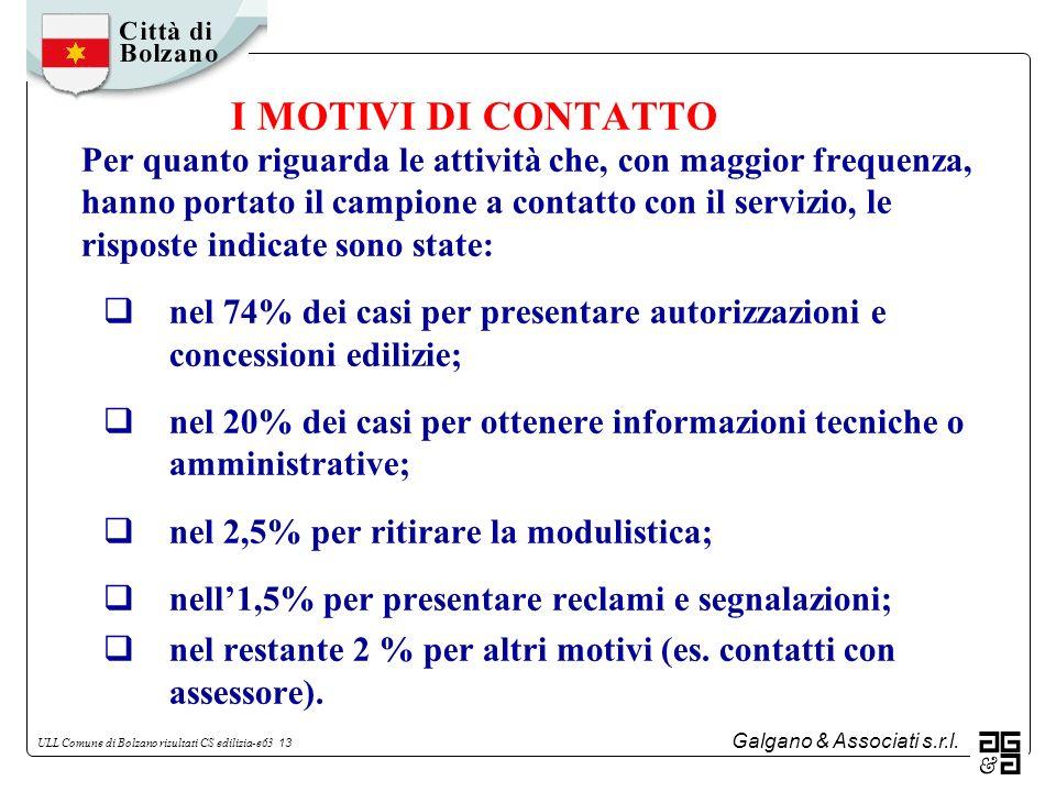 Galgano & Associati s.r.l. ULL Comune di Bolzano risultati CS edilizia-e63 13 I MOTIVI DI CONTATTO Per quanto riguarda le attività che, con maggior fr