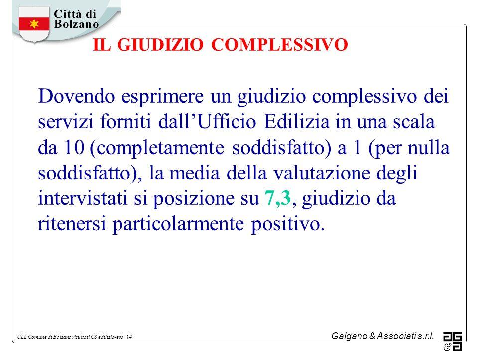 Galgano & Associati s.r.l. ULL Comune di Bolzano risultati CS edilizia-e63 14 IL GIUDIZIO COMPLESSIVO Dovendo esprimere un giudizio complessivo dei se