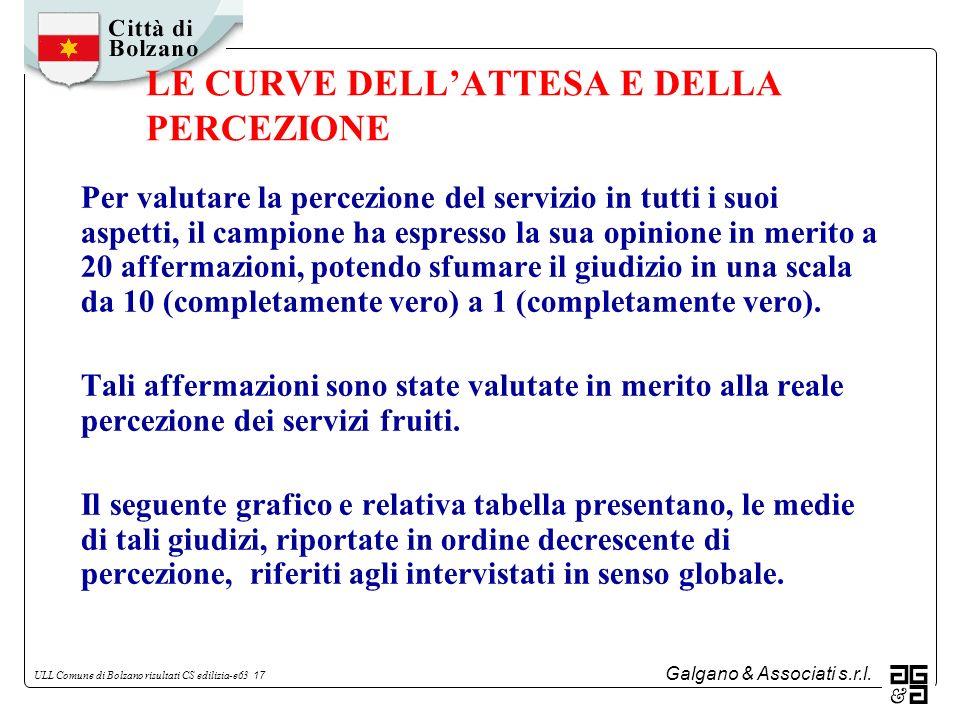 Galgano & Associati s.r.l. ULL Comune di Bolzano risultati CS edilizia-e63 17 LE CURVE DELLATTESA E DELLA PERCEZIONE Per valutare la percezione del se
