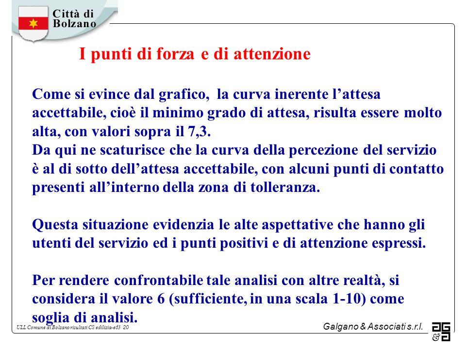 Galgano & Associati s.r.l. ULL Comune di Bolzano risultati CS edilizia-e63 20 Come si evince dal grafico, la curva inerente lattesa accettabile, cioè