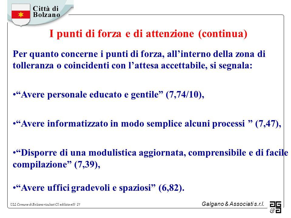 Galgano & Associati s.r.l. ULL Comune di Bolzano risultati CS edilizia-e63 21 Per quanto concerne i punti di forza, allinterno della zona di tolleranz