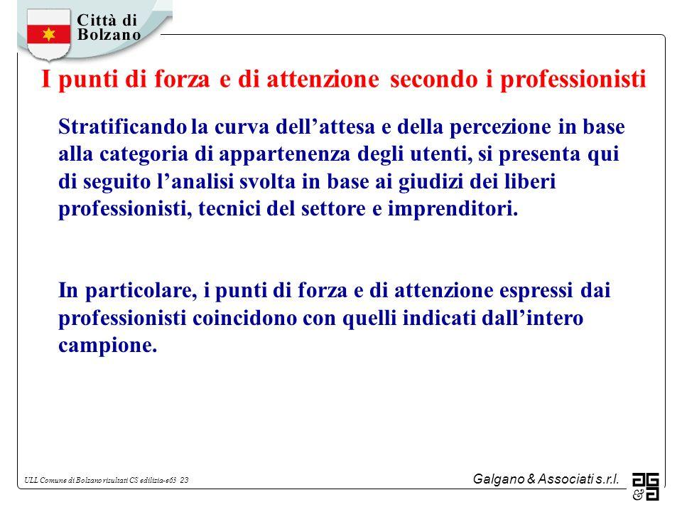 Galgano & Associati s.r.l. ULL Comune di Bolzano risultati CS edilizia-e63 23 Stratificando la curva dellattesa e della percezione in base alla catego