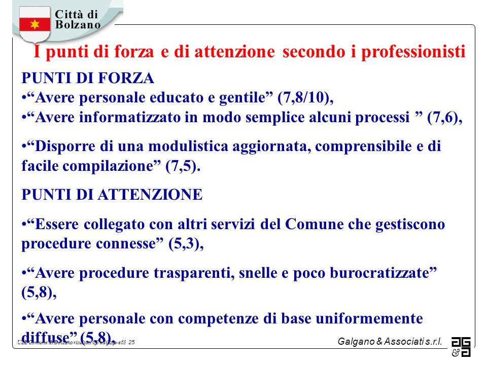 Galgano & Associati s.r.l. ULL Comune di Bolzano risultati CS edilizia-e63 25 PUNTI DI FORZA Avere personale educato e gentile (7,8/10), Avere informa